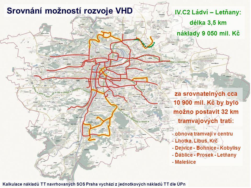 IV.C2 Ládví – Letňany: délka 3,5 km náklady 9 050 mil.