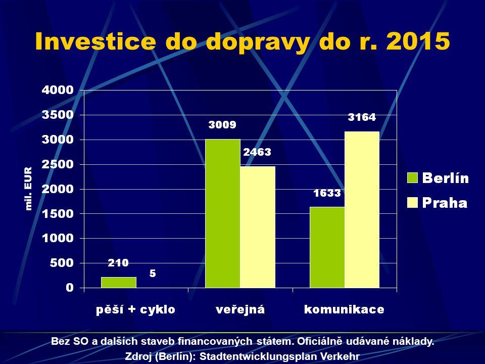 Investice do dopravy do r. 2015 Bez SO a dalších staveb financovaných státem.