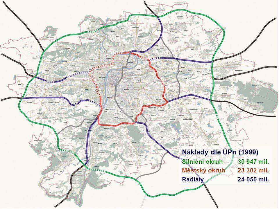 Náklady dle ÚPn (1999) Silniční okruh30 947 mil.Městský okruh23 302 mil.