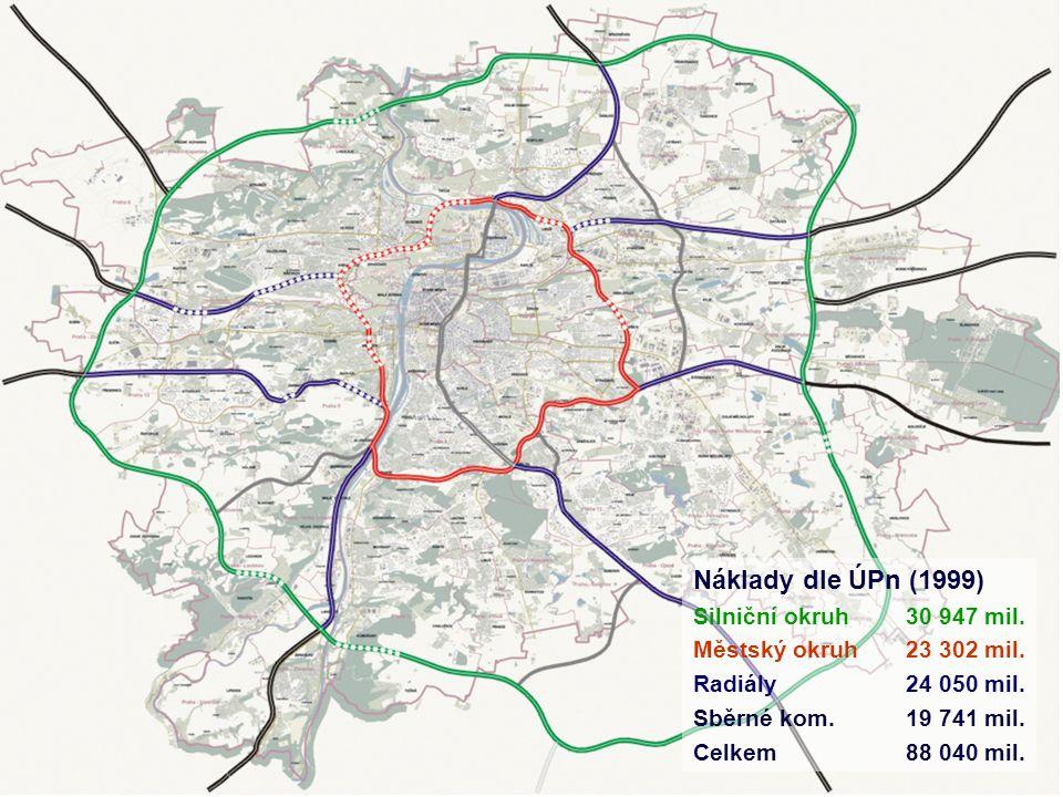Plánované investice do roku 2015 Náklady dopravních staveboficiálníreálné Městský okruh31 83560 000 Radiály20 08550 000 Sběrné komunikace19 74120 000 Komunikační síť celkem71 661130 000 Metro IV.C2, I.D, II.D43 11243 500 Tramvaje6 5586 500 Rozvoj VHD celkem49 67050 000 Plánované investice celkem121 331180 000 Vlastní zdroje20 000 Náklady v mil.