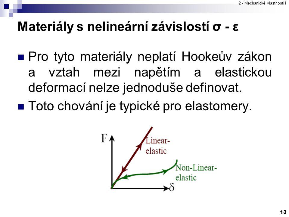 2 - Mechanické vlastnosti I 13 Pro tyto materiály neplatí Hookeův zákon a vztah mezi napětím a elastickou deformací nelze jednoduše definovat. Toto ch