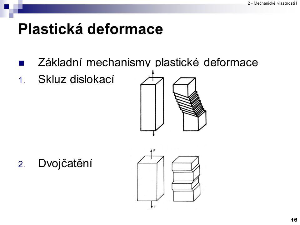 2 - Mechanické vlastnosti I 16 Plastická deformace Základní mechanismy plastické deformace 1. Skluz dislokací 2. Dvojčatění