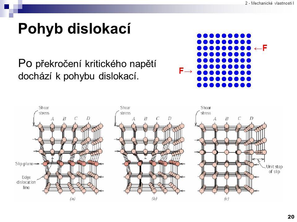 2 - Mechanické vlastnosti I 20 Pohyb dislokací Po překročení kritického napětí dochází k pohybu dislokací. F→F→ ←F←F