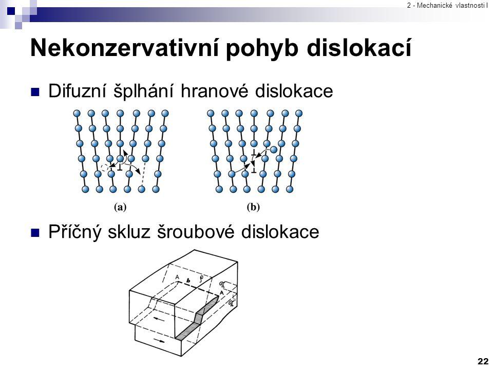 2 - Mechanické vlastnosti I 22 Nekonzervativní pohyb dislokací Difuzní šplhání hranové dislokace Příčný skluz šroubové dislokace