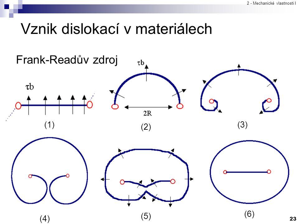 2 - Mechanické vlastnosti I 23 Vznik dislokací v materiálech (1) (2) (3) (4) (5) (6) Frank-Readův zdroj