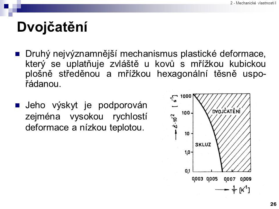 2 - Mechanické vlastnosti I 26 Dvojčatění Druhý nejvýznamnější mechanismus plastické deformace, který se uplatňuje zvláště u kovů s mřížkou kubickou p