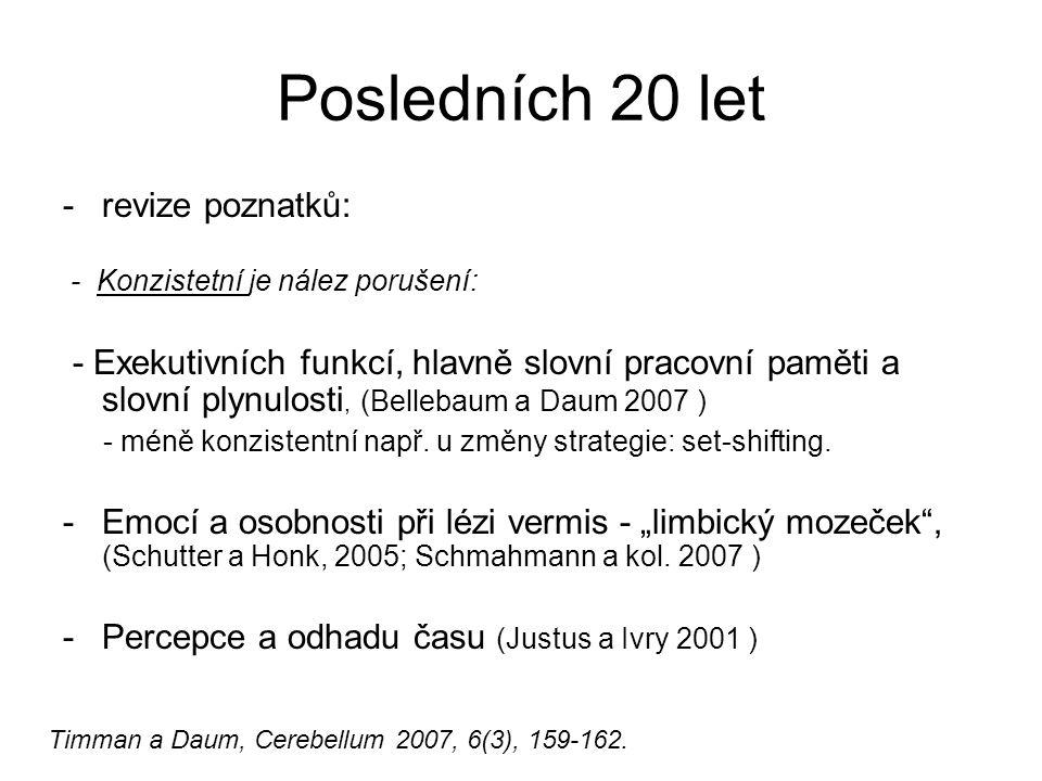 Výsledky Neuropsychologie Slovní paměť 1 léze pravé hemisféry m.