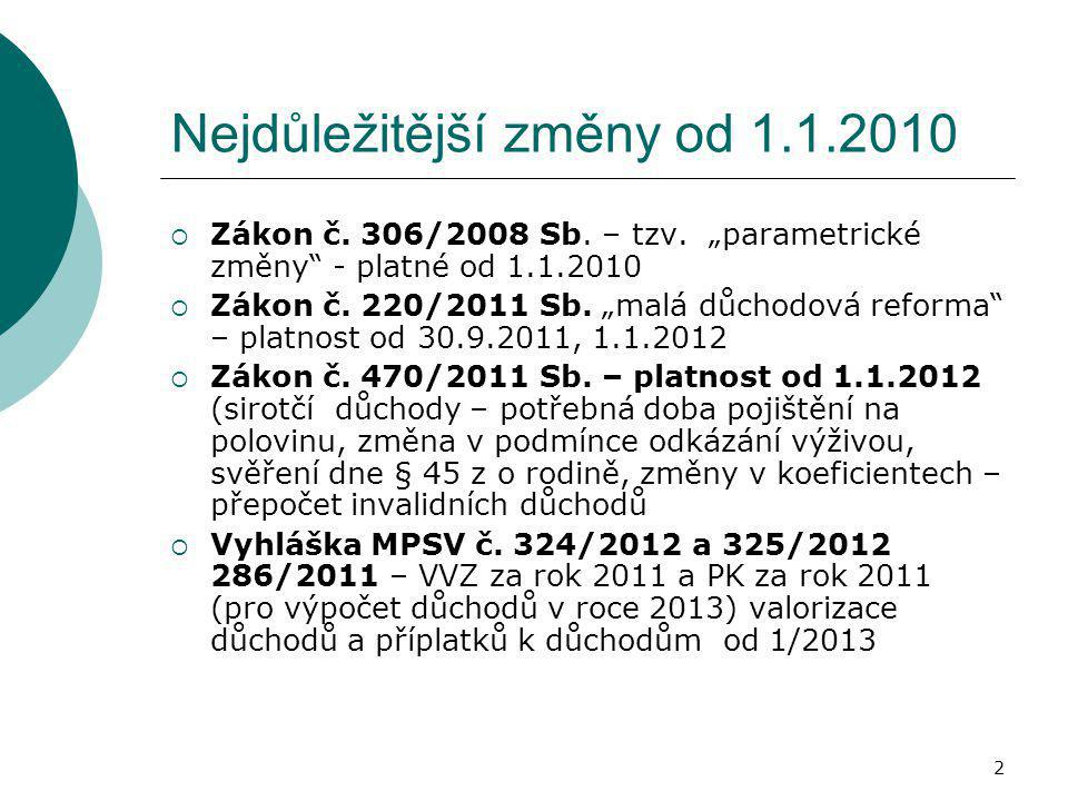 """2 Nejdůležitější změny od 1.1.2010  Zákon č. 306/2008 Sb. – tzv. """"parametrické změny"""" - platné od 1.1.2010  Zákon č. 220/2011 Sb. """"malá důchodová re"""