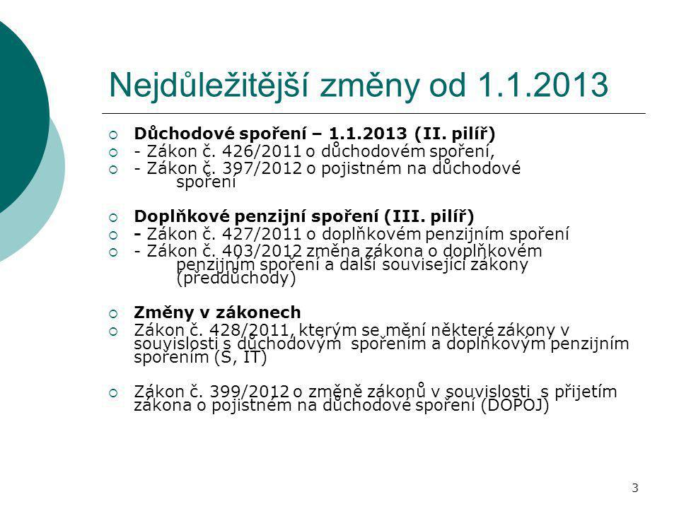 3 Nejdůležitější změny od 1.1.2013  Důchodové spoření – 1.1.2013 (II. pilíř)  - Zákon č. 426/2011 o důchodovém spoření,  - Zákon č. 397/2012 o poji