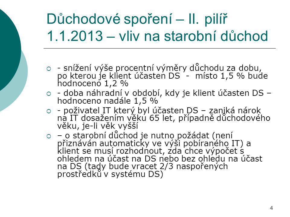 4 Důchodové spoření – II. pilíř 1.1.2013 – vliv na starobní důchod  - snížení výše procentní výměry důchodu za dobu, po kterou je klient účasten DS -