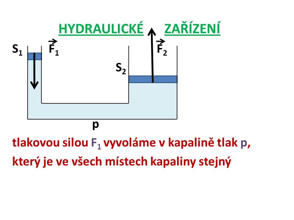 HYDRAULICKÉ ZAŘÍZENÍ S 1 F 1 F 2 S 2 p tlakovou silou F 1 vyvoláme v kapalině tlak p, který je ve všech místech kapaliny stejný
