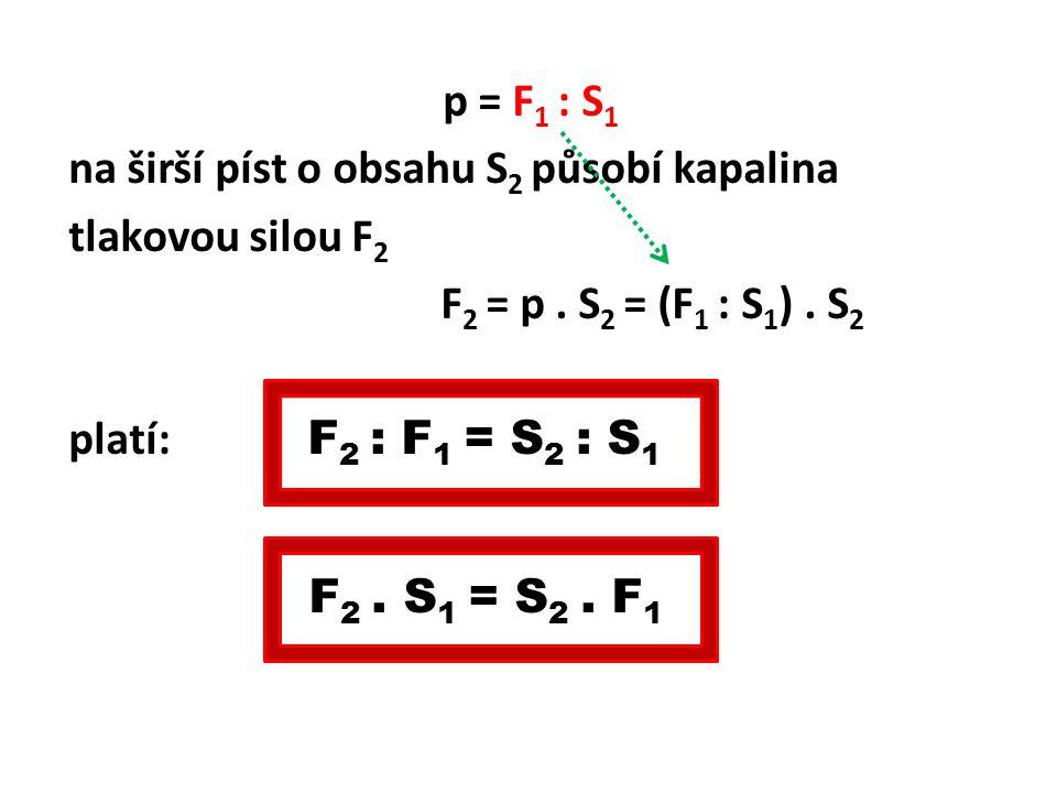 p = F 1 : S 1 na širší píst o obsahu S 2 působí kapalina tlakovou silou F 2 F 2 = p.