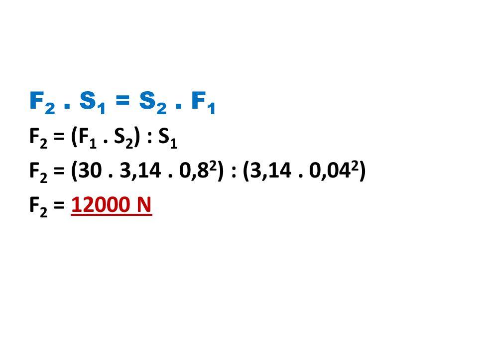 F 2.S 1 = S 2. F 1 F 2 = (F 1. S 2 ) : S 1 F 2 = (30.