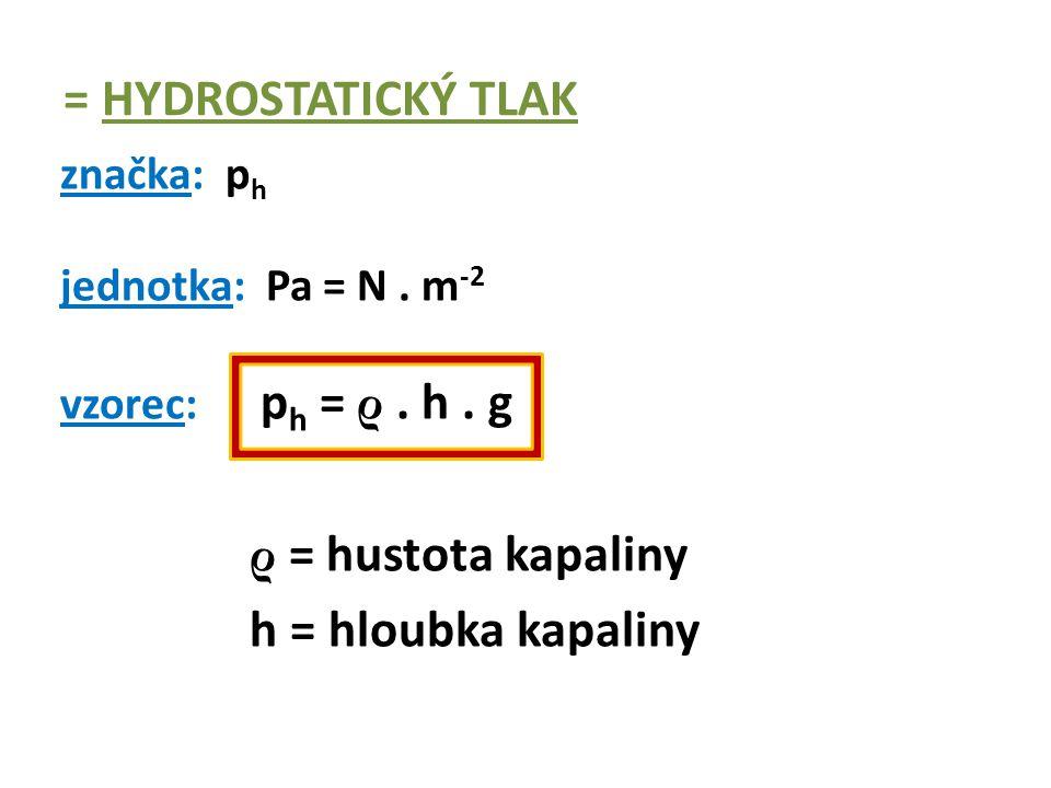 = HYDROSTATICKÝ TLAK značka: p h jednotka: Pa = N.