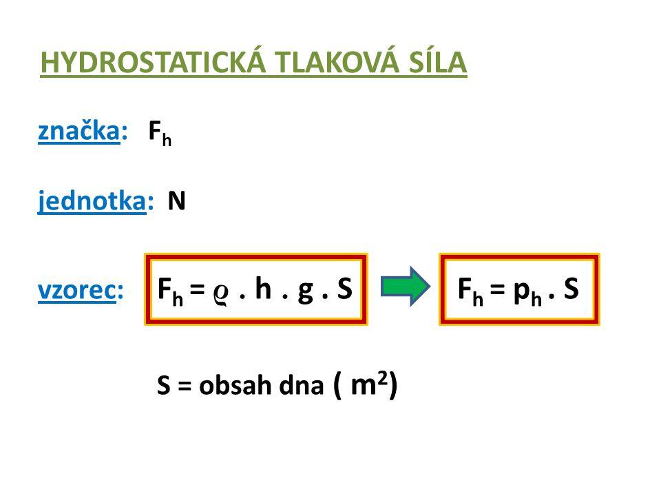 HYDROSTATICKÁ TLAKOVÁ SÍLA značka: F h jednotka: N vzorec: F h = ρ.
