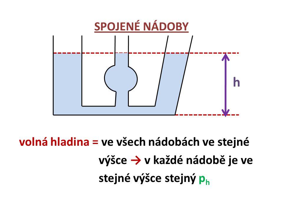 SPOJENÉ NÁDOBY h volná hladina = ve všech nádobách ve stejné výšce → v každé nádobě je ve stejné výšce stejný p h