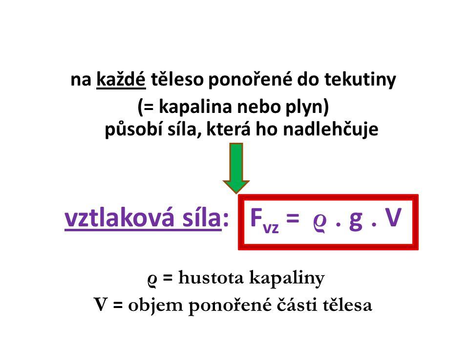 na každé těleso ponořené do tekutiny (= kapalina nebo plyn) působí síla, která ho nadlehčuje vztlaková síla: F vz = ρ.