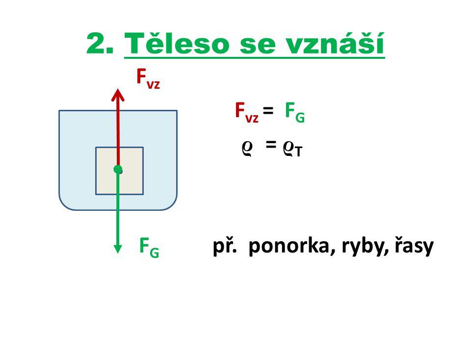 2. Těleso se vznáší F vz F vz = F G ρ = ρ T F G př. ponorka, ryby, řasy
