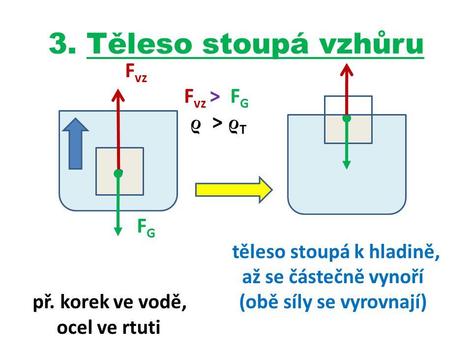 3. Těleso stoupá vzhůru F vz F vz > F G ρ > ρ T F G těleso stoupá k hladině, až se částečně vynoří př. korek ve vodě, (obě síly se vyrovnají) ocel ve