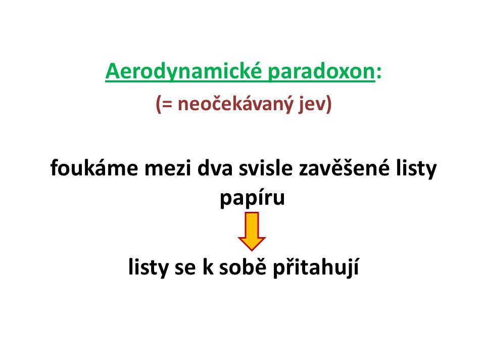 Aerodynamické paradoxon: (= neočekávaný jev) foukáme mezi dva svisle zavěšené listy papíru listy se k sobě přitahují