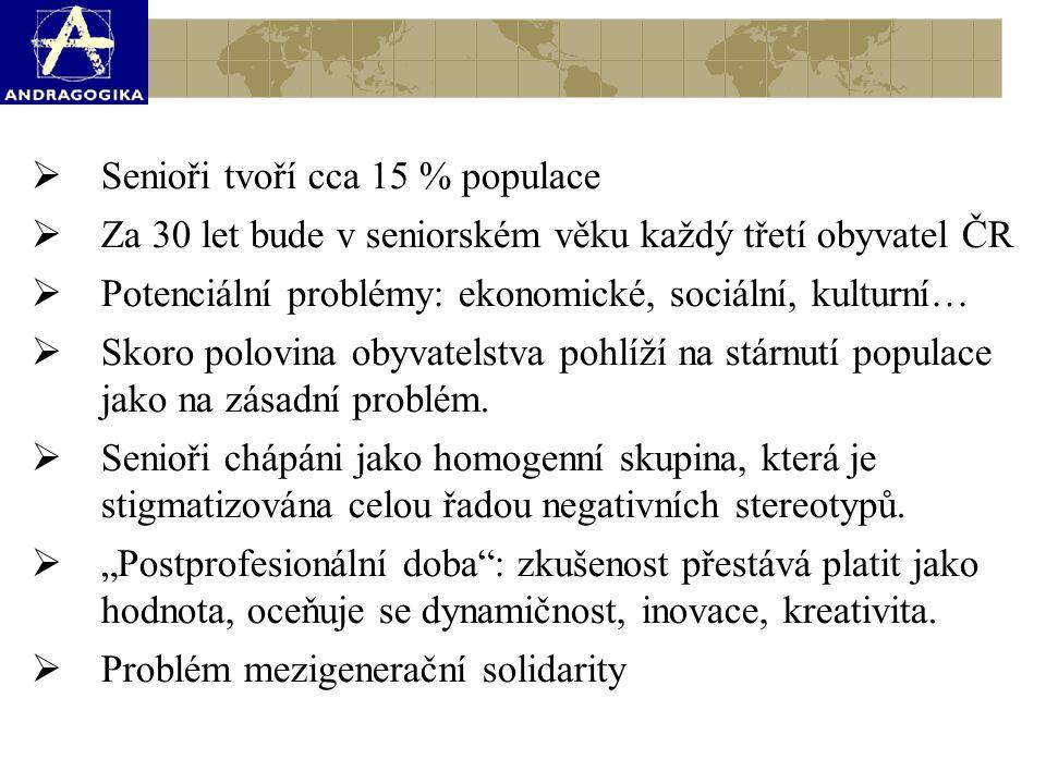  Senioři tvoří cca 15 % populace  Za 30 let bude v seniorském věku každý třetí obyvatel ČR  Potenciální problémy: ekonomické, sociální, kulturní…  Skoro polovina obyvatelstva pohlíží na stárnutí populace jako na zásadní problém.
