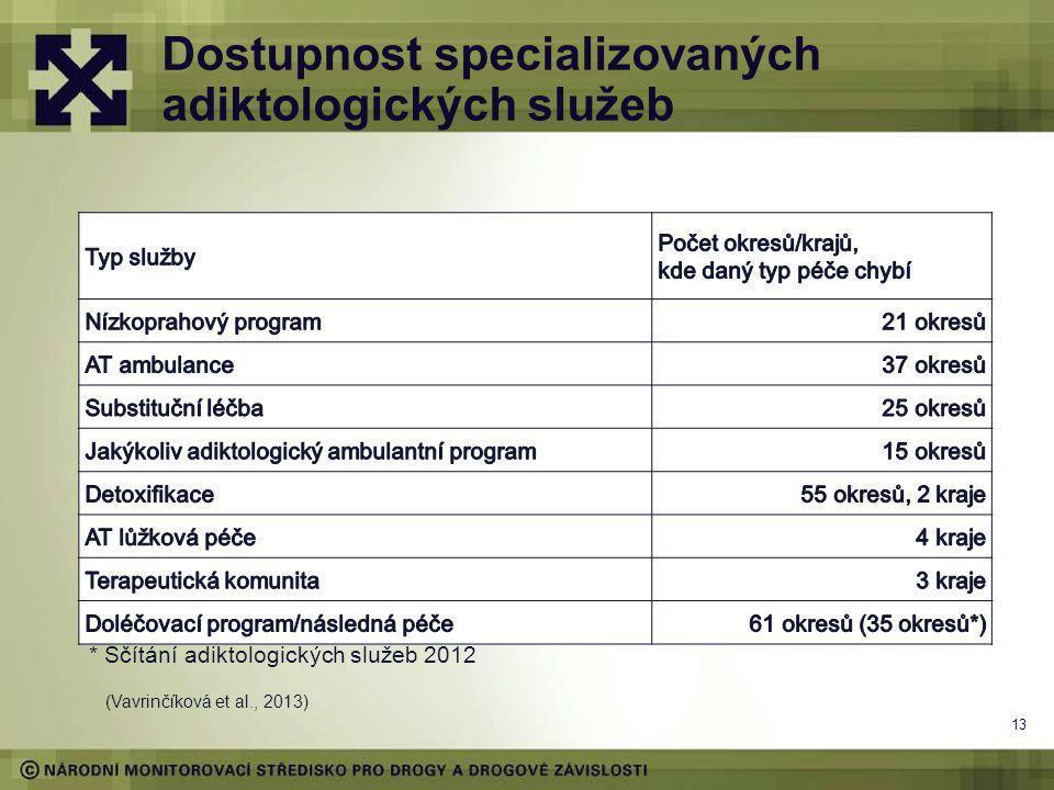 Dostupnost specializovaných adiktologických služeb 13 (Vavrinčíková et al., 2013) * Sčítání adiktologických služeb 2012