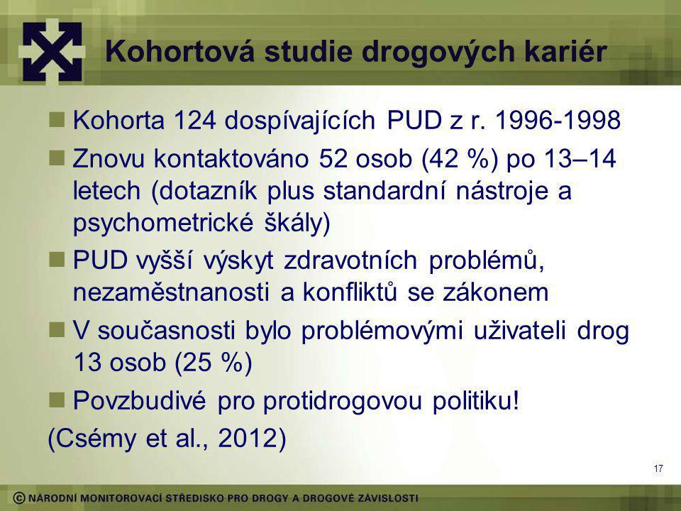 Kohortová studie drogových kariér Kohorta 124 dospívajících PUD z r.