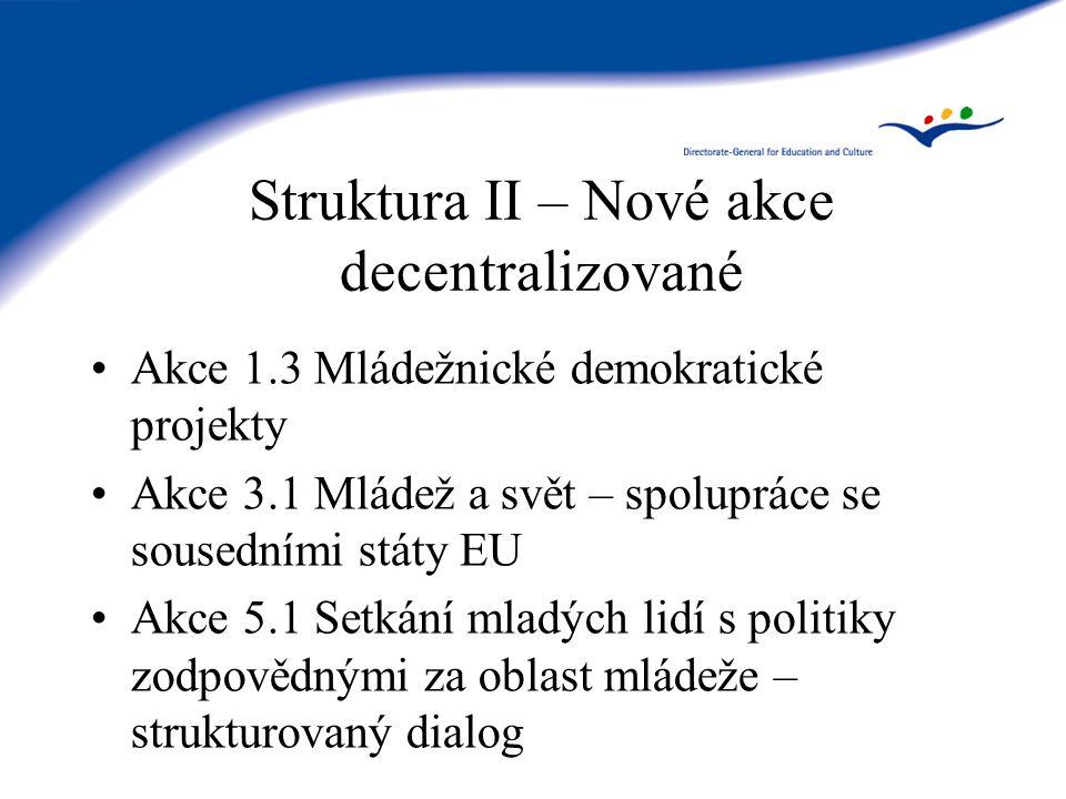 Struktura II – Nové akce decentralizované Akce 1.3 Mládežnické demokratické projekty Akce 3.1 Mládež a svět – spolupráce se sousedními státy EU Akce 5.1 Setkání mladých lidí s politiky zodpovědnými za oblast mládeže – strukturovaný dialog