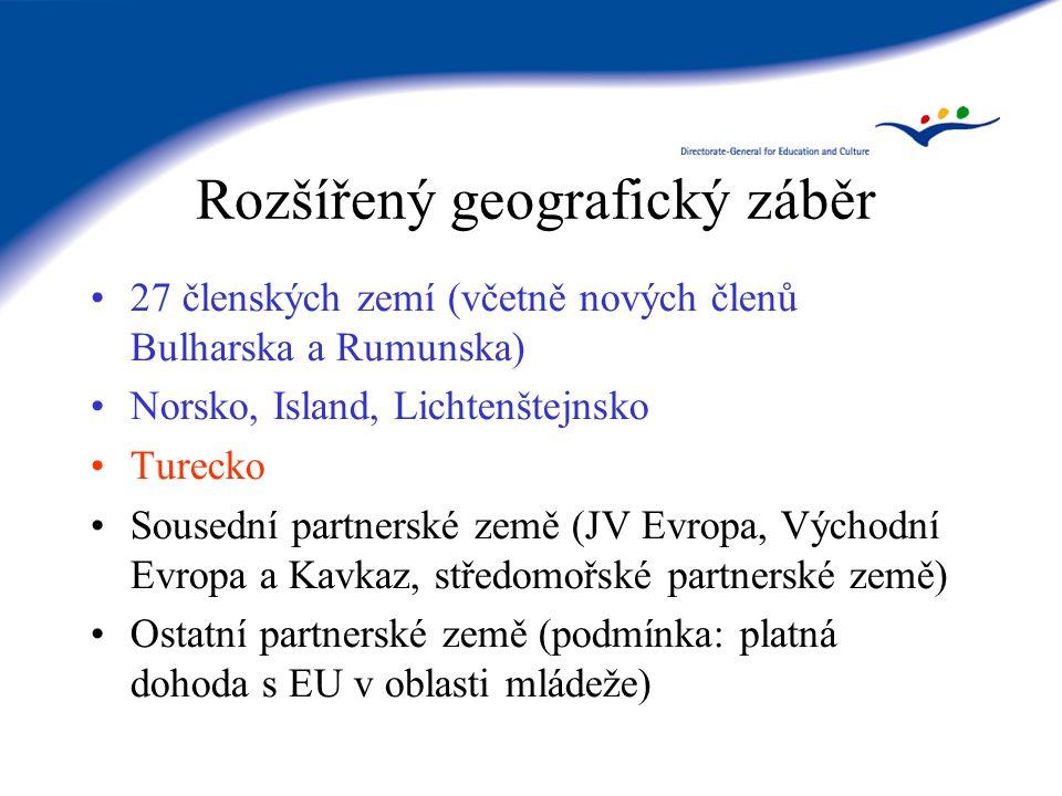Rozšířený geografický záběr 27 členských zemí (včetně nových členů Bulharska a Rumunska) Norsko, Island, Lichtenštejnsko Turecko Sousední partnerské země (JV Evropa, Východní Evropa a Kavkaz, středomořské partnerské země) Ostatní partnerské země (podmínka: platná dohoda s EU v oblasti mládeže)