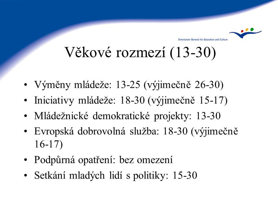 Věkové rozmezí (13-30) Výměny mládeže: 13-25 (výjimečně 26-30) Iniciativy mládeže: 18-30 (výjimečně 15-17) Mládežnické demokratické projekty: 13-30 Evropská dobrovolná služba: 18-30 (výjimečně 16-17) Podpůrná opatření: bez omezení Setkání mladých lidí s politiky: 15-30