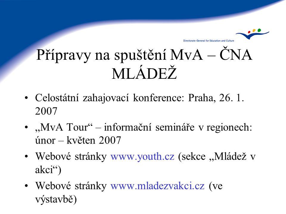 Přípravy na spuštění MvA – ČNA MLÁDEŽ Celostátní zahajovací konference: Praha, 26.