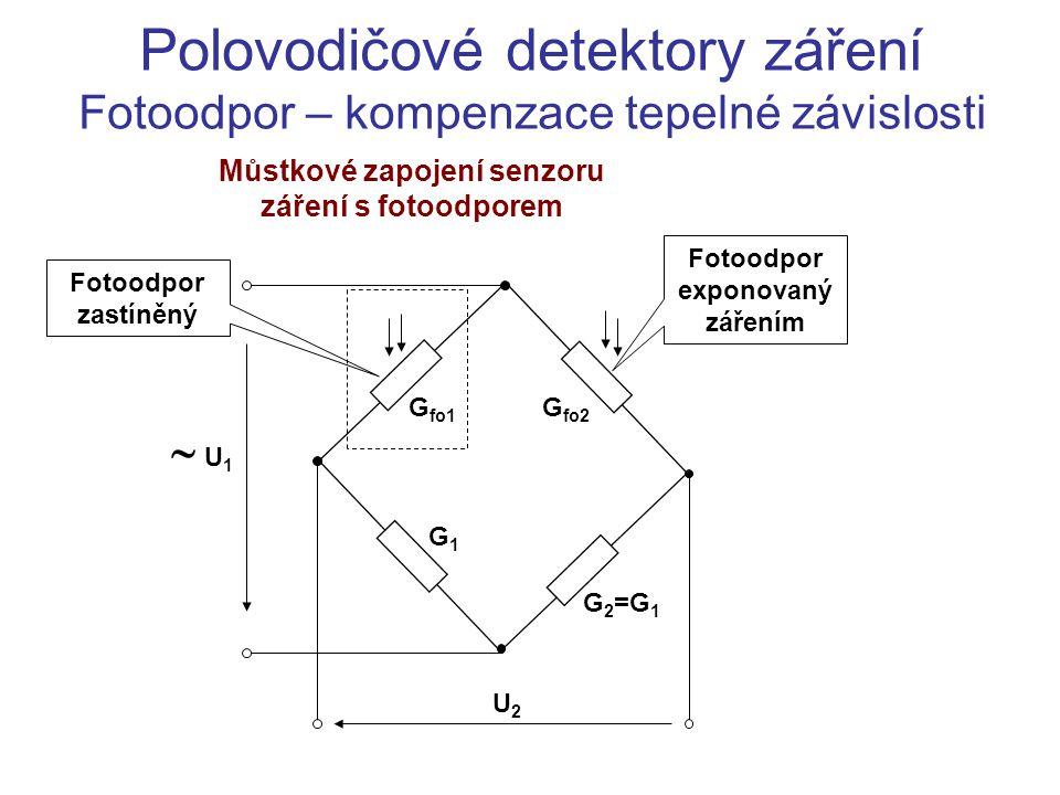 Polovodičové detektory záření Fotoodpor – kompenzace tepelné závislosti Můstkové zapojení senzoru záření s fotoodporem G fo1 G fo2 G1G1 G 2 =G 1  U2U