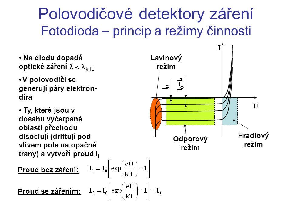 Polovodičové detektory záření Fotodioda – princip a režimy činnosti Na diodu dopadá optické záření  krit. V polovodiči se generují páry elektron- dír