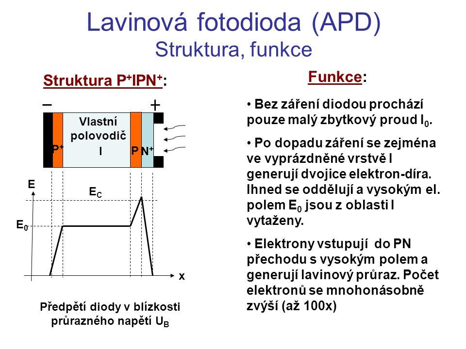 Lavinová fotodioda (APD) Struktura, funkce Struktura P + IPN + : Funkce: Bez záření diodou prochází pouze malý zbytkový proud I 0. Po dopadu záření se