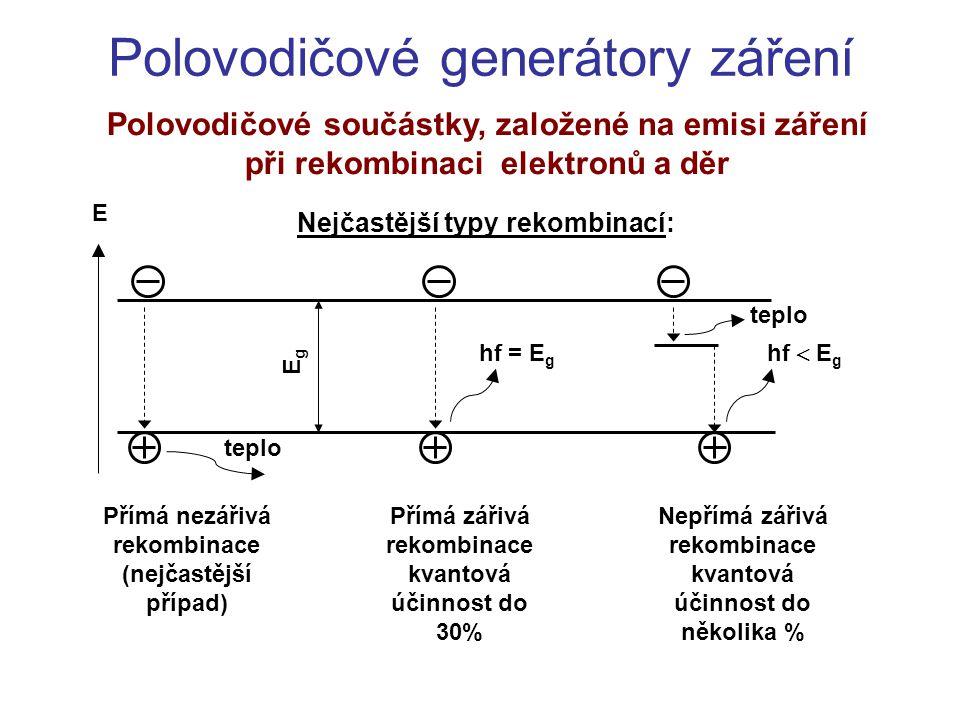 Polovodičové generátory záření Polovodičové součástky, založené na emisi záření při rekombinaci elektronů a děr Nejčastější typy rekombinací: Přímá ne