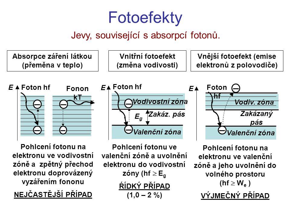 Fotoefekty Jevy, související s absorpcí fotonů. Absorpce záření látkou (přeměna v teplo) Vnitřní fotoefekt (změna vodivosti) Vnější fotoefekt (emise e