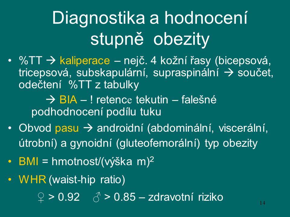 14 Diagnostika a hodnocení stupně obezity %TT  kaliperace – nejč. 4 kožní řasy (bicepsová, tricepsová, subskapulární, supraspinální  součet, odečten