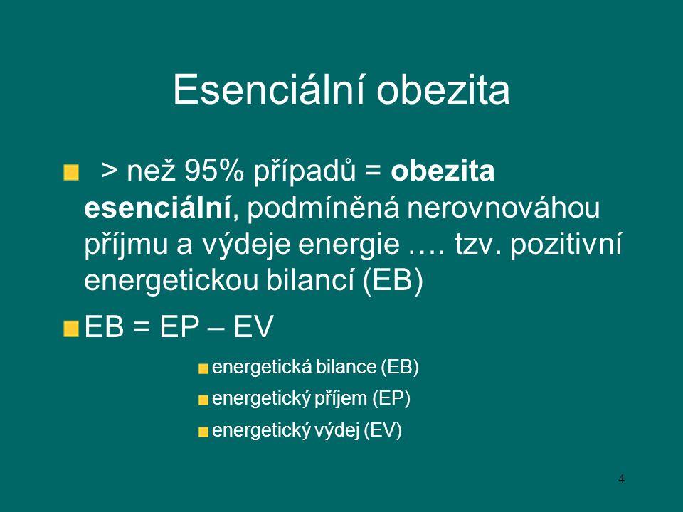 4 Esenciální obezita > než 95% případů = obezita esenciální, podmíněná nerovnováhou příjmu a výdeje energie …. tzv. pozitivní energetickou bilancí (EB