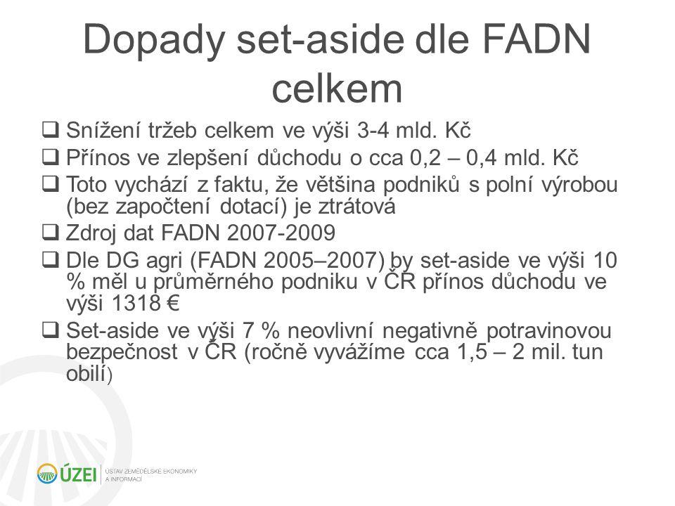 Dopady set-aside dle FADN celkem  Snížení tržeb celkem ve výši 3-4 mld. Kč  Přínos ve zlepšení důchodu o cca 0,2 – 0,4 mld. Kč  Toto vychází z fakt