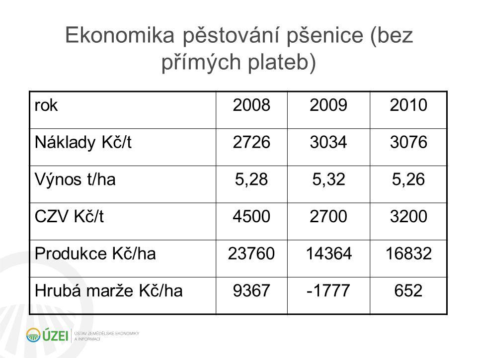 Ekonomika pěstování pšenice (bez přímých plateb) rok200820092010 Náklady Kč/t272630343076 Výnos t/ha5,285,325,26 CZV Kč/t450027003200 Produkce Kč/ha23