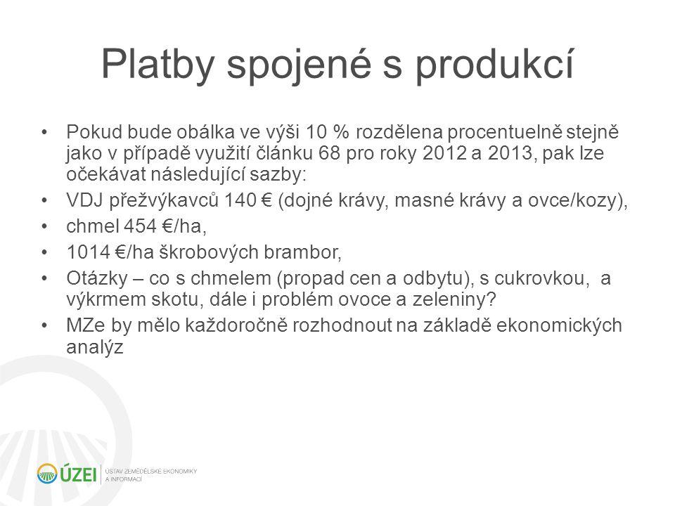 Platby spojené s produkcí Pokud bude obálka ve výši 10 % rozdělena procentuelně stejně jako v případě využití článku 68 pro roky 2012 a 2013, pak lze