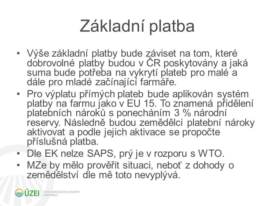 Základní platba Výše základní platby bude záviset na tom, které dobrovolné platby budou v ČR poskytovány a jaká suma bude potřeba na vykrytí plateb pr
