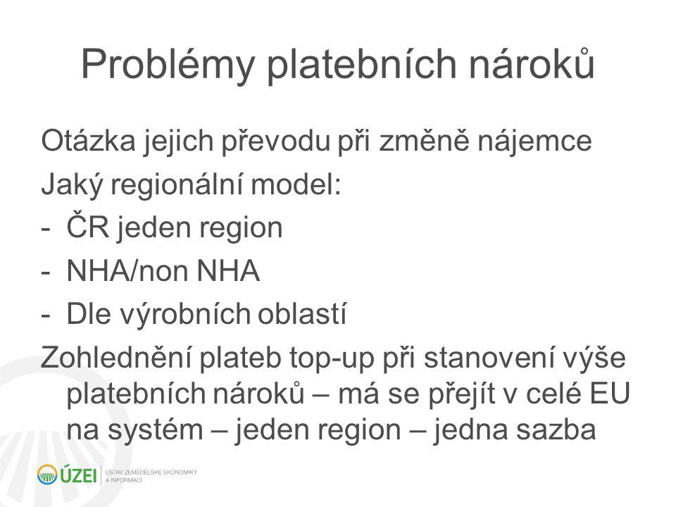 Problémy platebních nároků Otázka jejich převodu při změně nájemce Jaký regionální model: -ČR jeden region -NHA/non NHA -Dle výrobních oblastí Zohledn