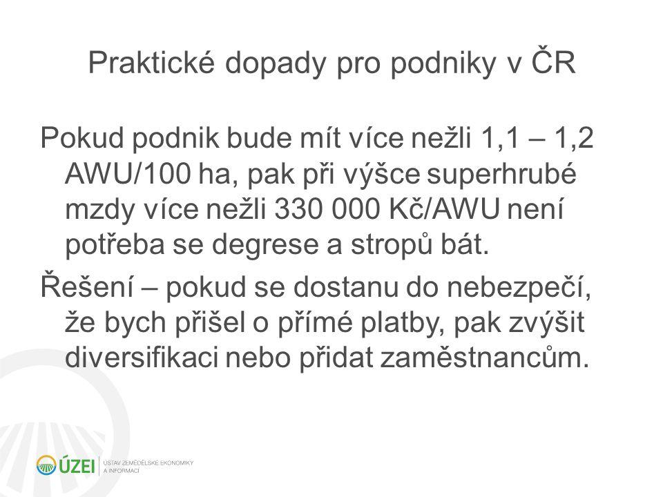 Praktické dopady pro podniky v ČR Pokud podnik bude mít více nežli 1,1 – 1,2 AWU/100 ha, pak při výšce superhrubé mzdy více nežli 330 000 Kč/AWU není