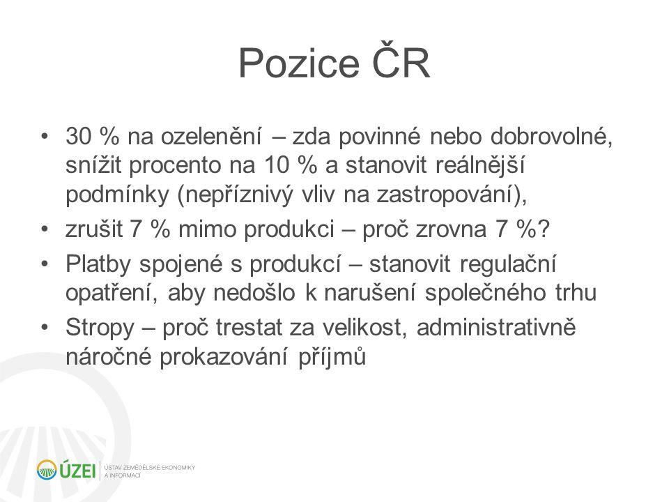 Pozice ČR 30 % na ozelenění – zda povinné nebo dobrovolné, snížit procento na 10 % a stanovit reálnější podmínky (nepříznivý vliv na zastropování), zr