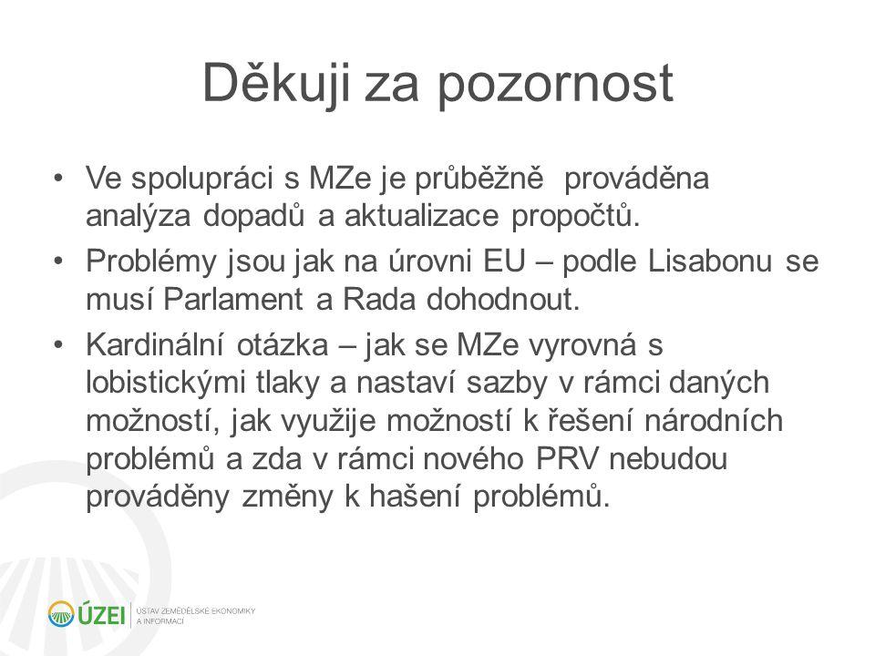 Děkuji za pozornost Ve spolupráci s MZe je průběžně prováděna analýza dopadů a aktualizace propočtů. Problémy jsou jak na úrovni EU – podle Lisabonu s