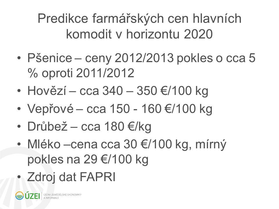 Predikce farmářských cen hlavních komodit v horizontu 2020 Pšenice – ceny 2012/2013 pokles o cca 5 % oproti 2011/2012 Hovězí – cca 340 – 350 €/100 kg
