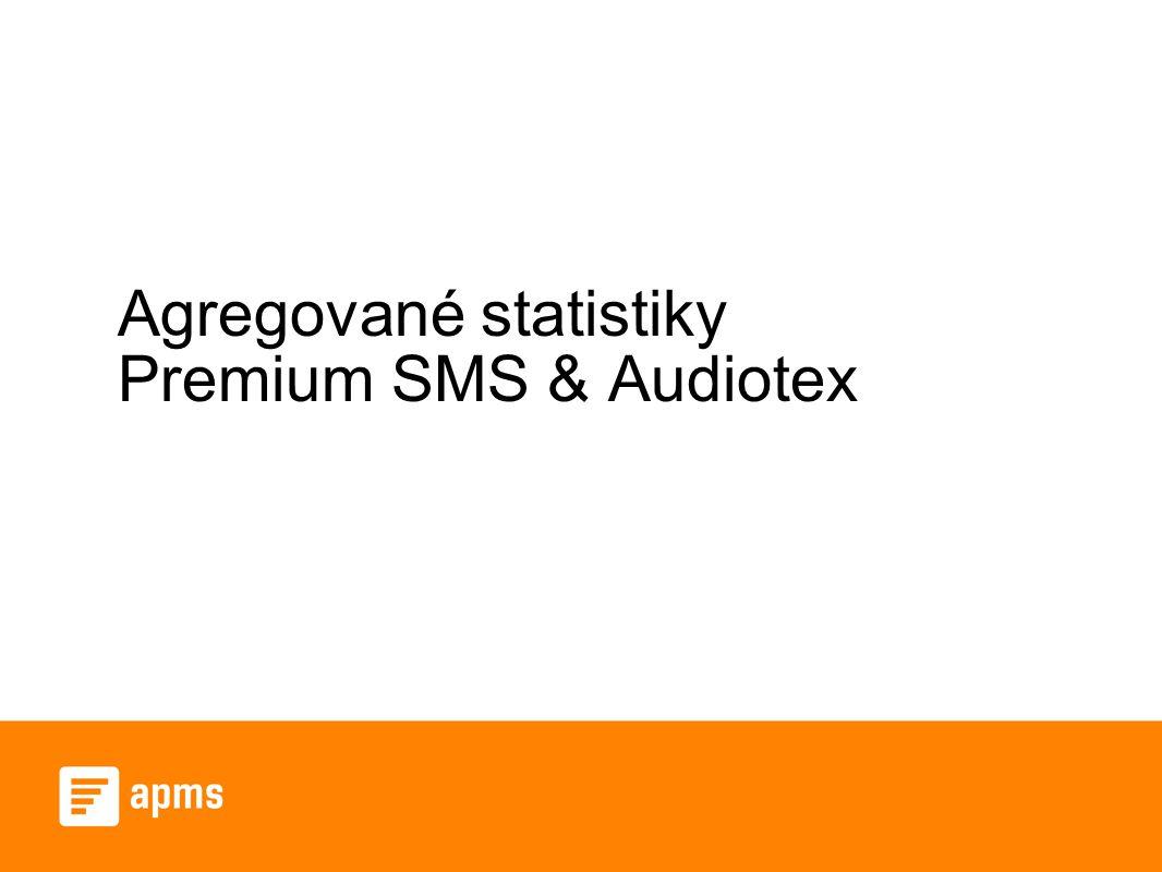 Agregované statistiky Premium SMS & Audiotex