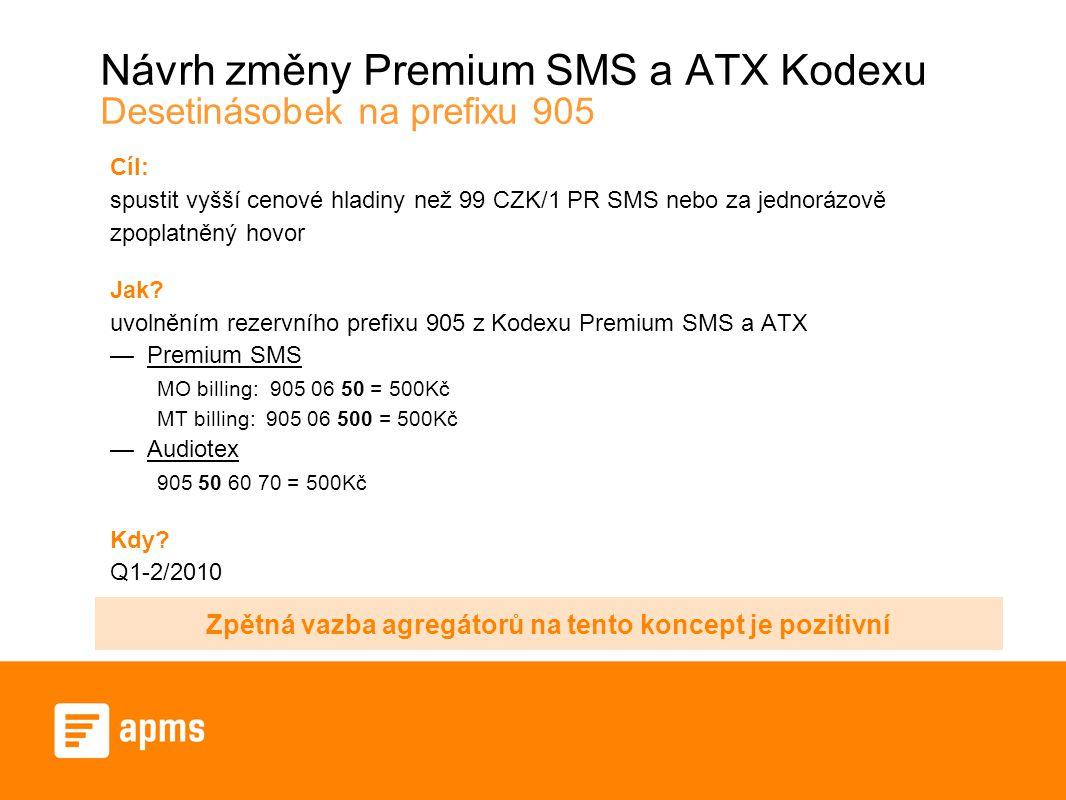 Návrh změny Premium SMS a ATX Kodexu Desetinásobek na prefixu 905 Cíl: spustit vyšší cenové hladiny než 99 CZK/1 PR SMS nebo za jednorázově zpoplatněn