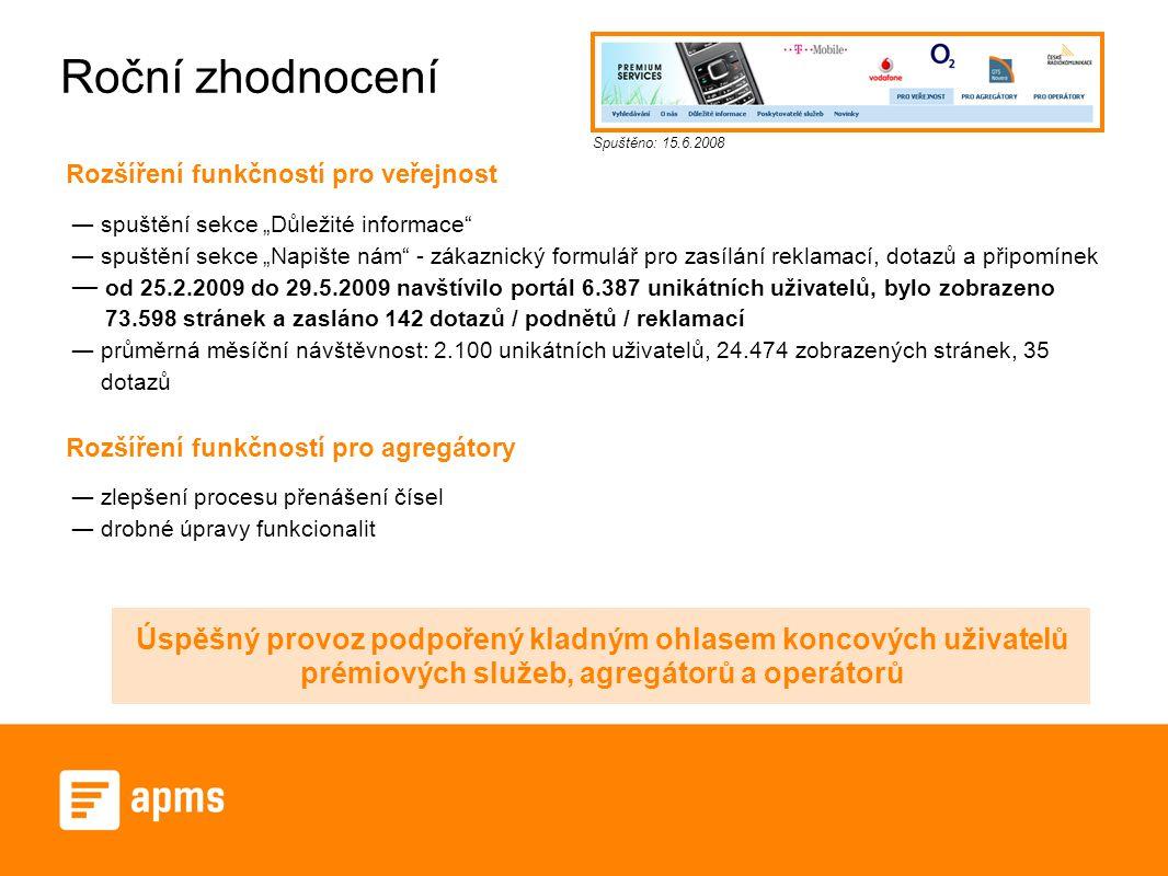 """Rozšíření funkčností pro veřejnost ― spuštění sekce """"Důležité informace ― spuštění sekce """"Napište nám - zákaznický formulář pro zasílání reklamací, dotazů a připomínek ― od 25.2.2009 do 29.5.2009 navštívilo portál 6.387 unikátních uživatelů, bylo zobrazeno ― 73.598 stránek a zasláno 142 dotazů / podnětů / reklamací ― průměrná měsíční návštěvnost: 2.100 unikátních uživatelů, 24.474 zobrazených stránek, 35 ― dotazů Rozšíření funkčností pro agregátory ― zlepšení procesu přenášení čísel ― drobné úpravy funkcionalit Spuštěno: 15.6.2008 Úspěšný provoz podpořený kladným ohlasem koncových uživatelů prémiových služeb, agregátorů a operátorů Roční zhodnocení"""